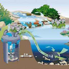 Kit filtre pression biopress set 4000 oase plantes et for Pompe bassin poisson exterieur
