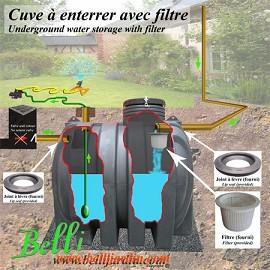 R cup rateur d 39 eau 4rain 1600l enterrer garantia plantes et jardins - Recuperateur d eau a enterrer ...