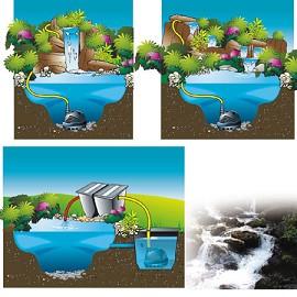 Pompe pour cascade cascademax 18000l h ubbink plantes et for Pompe de cascade pour bassin