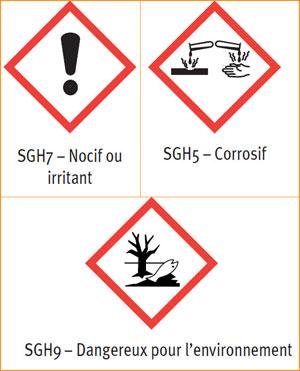 Exemples de pictogrammes présents sur les emballages de pesticides