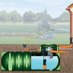 Récupérateur d'eau entérré LI-LO confort 1500L passage piéton, Garantia