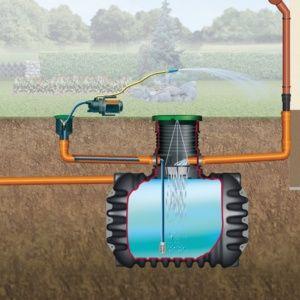 Récupérateur d'eau 4RAIN 1600L à enterrer